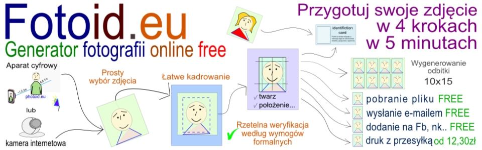 Photoid.eu - wszystko o zdjęciach od dokumentów do sztuki,